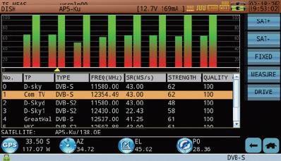 DVB-T2 Signal Analysis.jpg