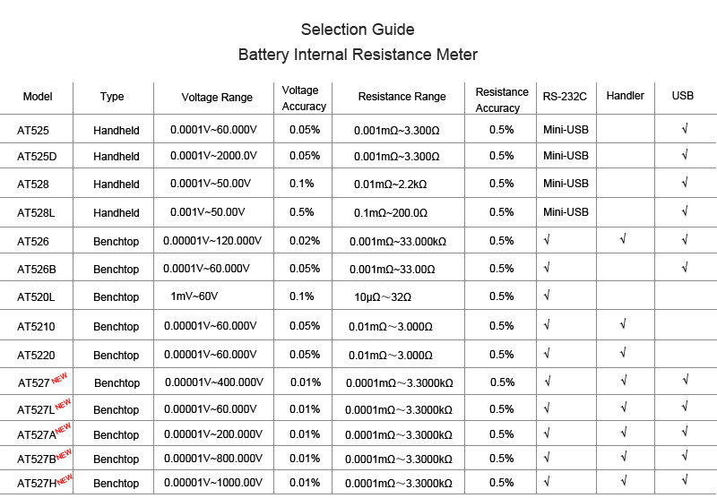 Battery internal resistance meter selection guide.jpg